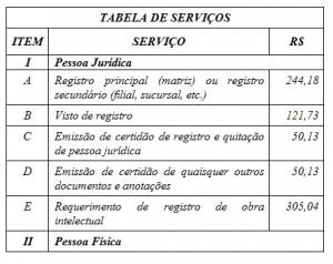 valores2017_servicosa