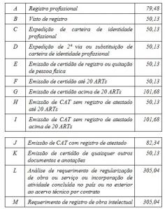 valores2017_servicosb